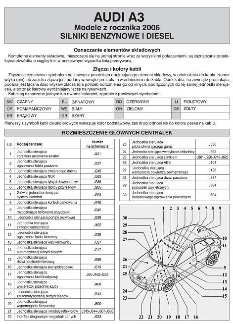 Schemat Elektryczny Audi A3 Autoelektro Nr 131 I 132